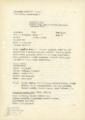 Distribučný list [apríl 1969] [text]